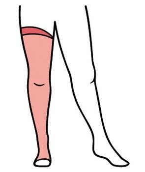 Full Thigh Stocking